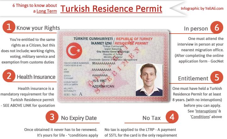 Как сделать рабочую визу для турции 896